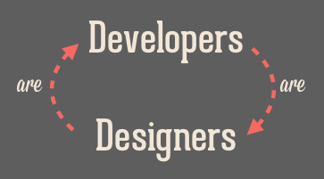 Designer & Developers